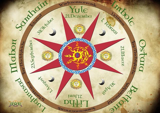 魔女の暦表